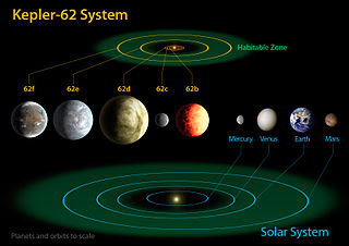 The_diagram_compares_the_planets_of