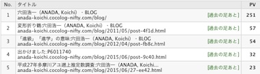 Blog_rank1506