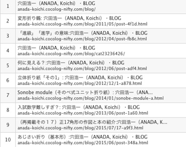Blog_rank1508
