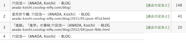 Blog_rank1509