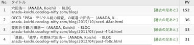 Blog_rank1510