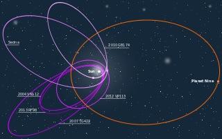 320pxplanet_nine_orbit