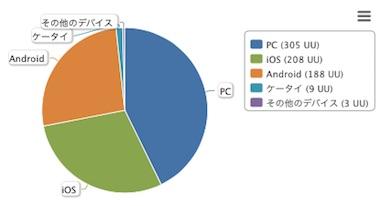 Blog_device1608