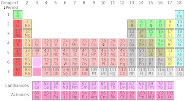 1000pxperiodic_table_small