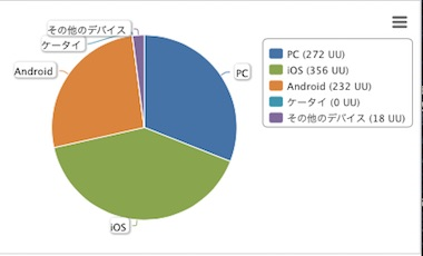 Blog_device1807
