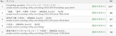 Blog_rank1807
