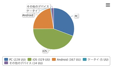 Blog1901_device