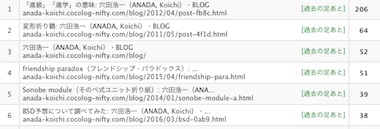 Blog1901_rank