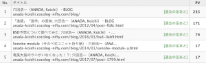 Blogrank_2008